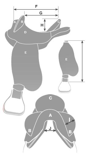 saddle measurements diagram